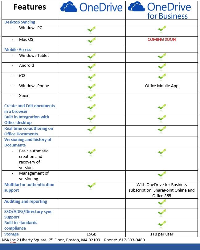 office 365 comparison chart pdf